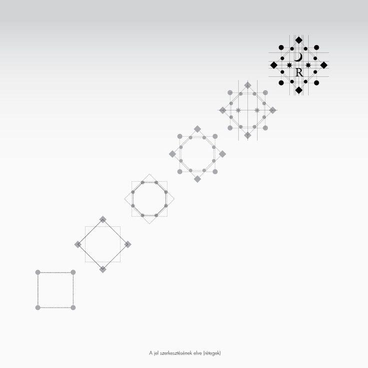 Best Physics  Mathematics Images On   Learning