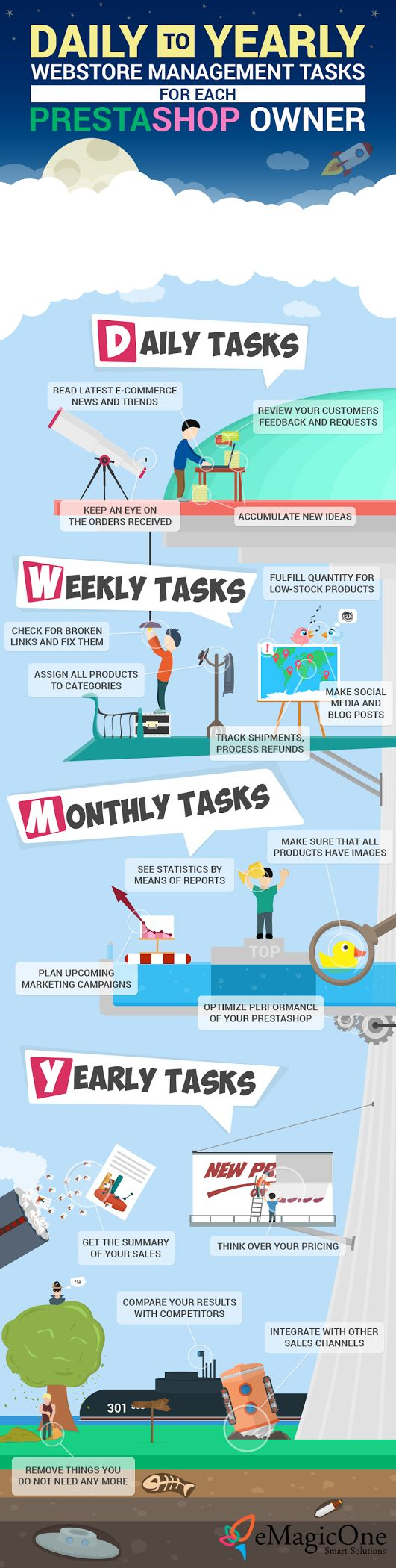 Daily to Yearly Webstore Management Tasks for Each PrestaShop Owner | #Infographic #Prestashop
