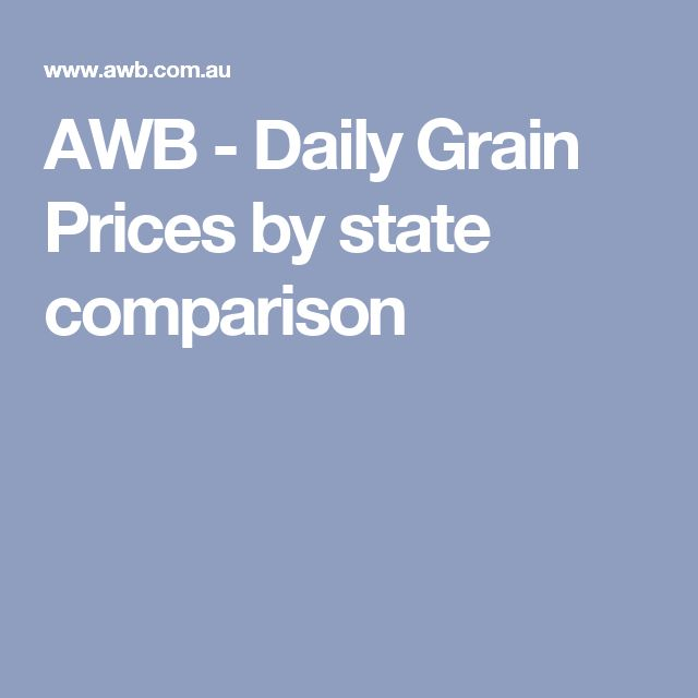 AWB - Daily Grain Prices by state comparison