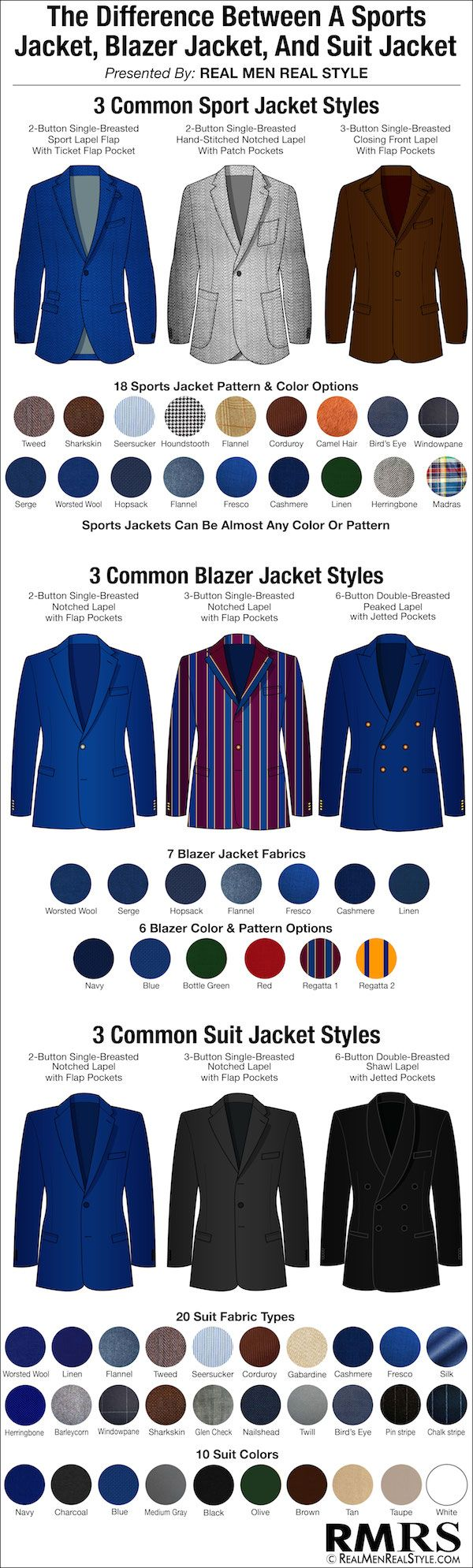 Differences Between a Suit Jacket, Blazer Jacket and Sports Jacket | Infographic (via @antoniocenteno)