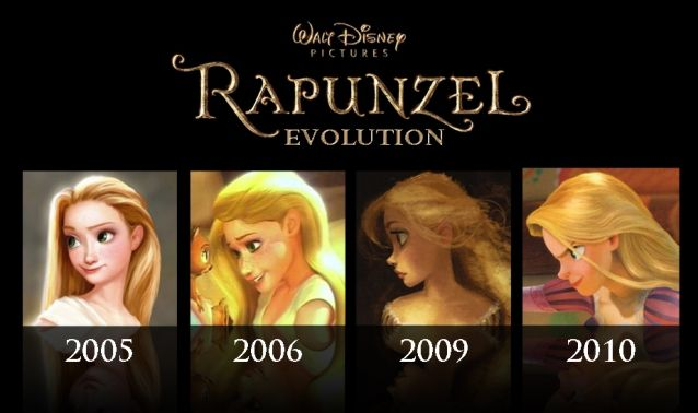 Rapunzel Evolution