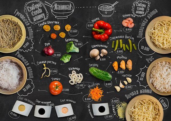 黒板アート 野菜 - Google 検索