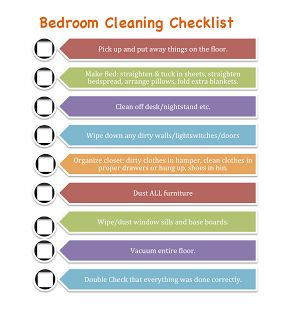 Childrens Chore Lists for each room