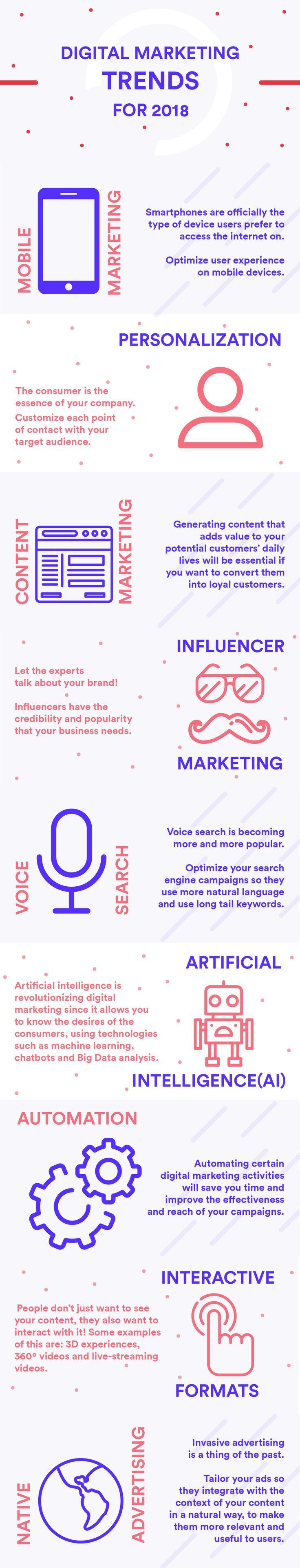 Digital Marketing Trends For 2018 #Infographic #DigitalMarketing #Trends