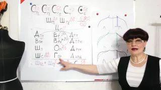 Светлана Пояркова - YouTube