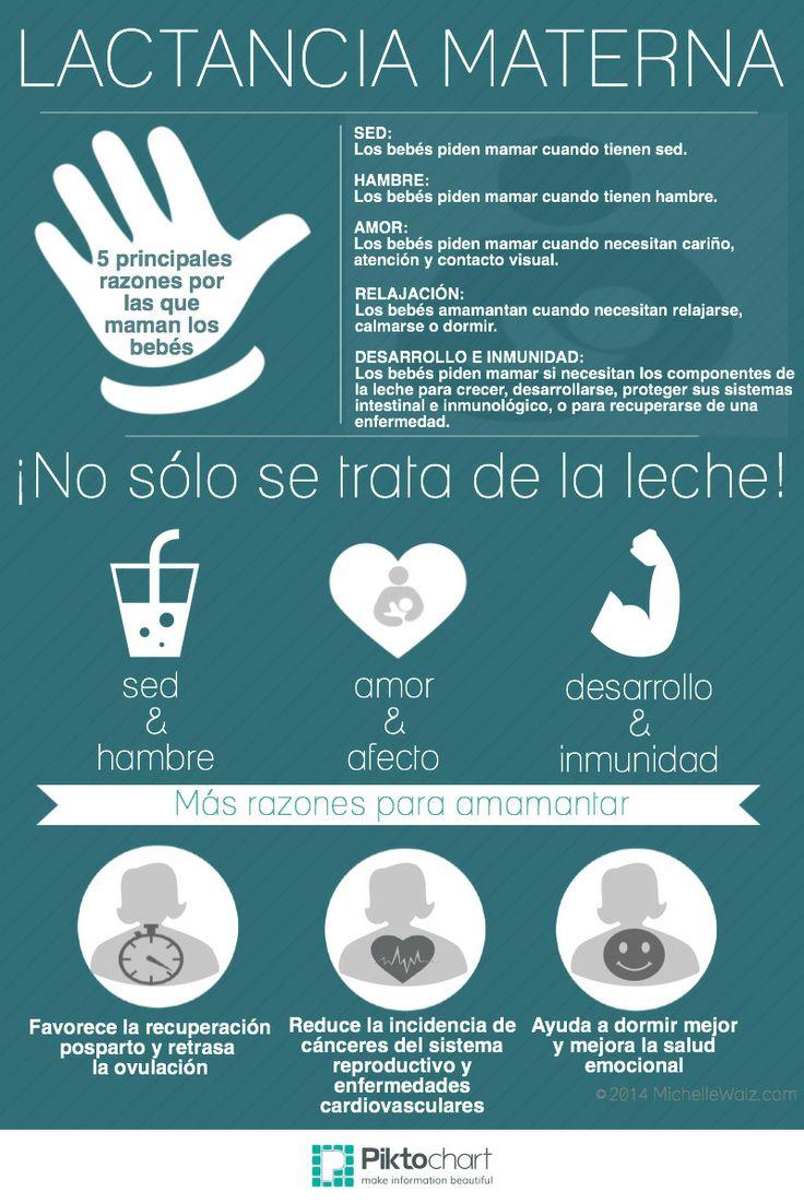 #Lactancia  #Breastfeeding