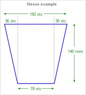 Knitting Stitch Increase Calculator : The Magic Formula for even increases and decreases. This is a great tip! kn...