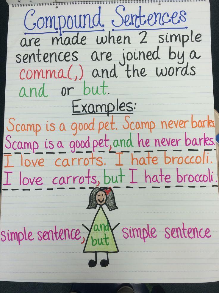 Nice anchor chart for compound sentences language arts for Bureau sentence