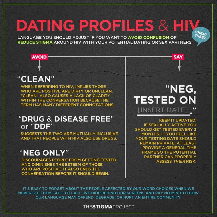 Hiv positive dating negative