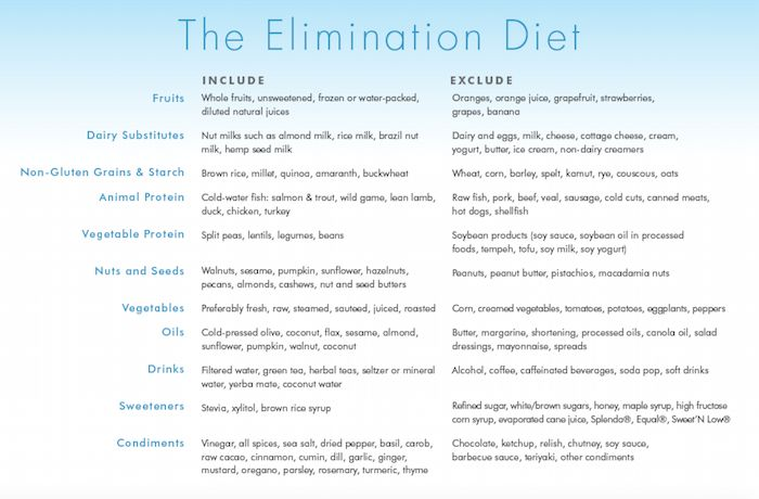 """People come to me with all sorts of problems—tiredness, bloating, migraines, lack of sleep, eczema, arthritis, autoimmune diseases, diabetes, and the list goes on and on—and sometimes I need blood tests or X-rays. But the first thing I do with most people is put them on elimination diet,"" Dr. Junger says. ""Generally 60 percent of the time, just putting them on the diet either improves the situation or resolves it."""