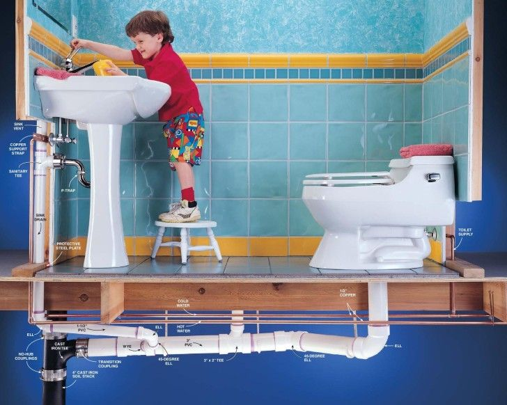 Picture Collection Website Bathroom Sink Child Fixing The Sink Bathroom Renovation Bathroom Sink Repair Detail Of Reparation Sink