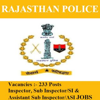 Rajasthan Police Recruitment 2016   233 Posts   Inspectors Jobs   Sarkari Naukri