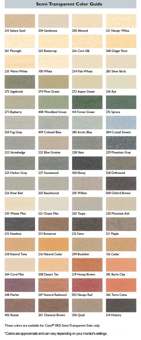 Sikkens Wood Deck Stain Colors | ... wood color and porosity have a direct impact on the final color and