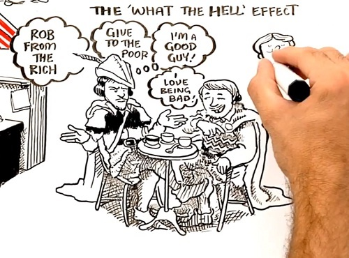 """Saturday morning cartoon – Free beer: The truth about dishonesty. Ever wonder how politicians can lie and cheat and still look themselves in the mirror? This cute animation takes a look at the rationalizations we use to play fast and loose with the truth... while still believing we're """"good people"""".Saturday Morning"""