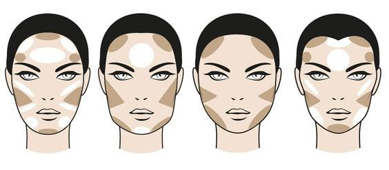 Contouring instruction step by step, by Madame.de