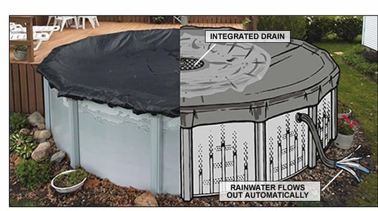 Ez Drain Winter Covers - Pool Discount Warehouse