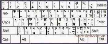 Image result for keyboard hindi typing complete chart