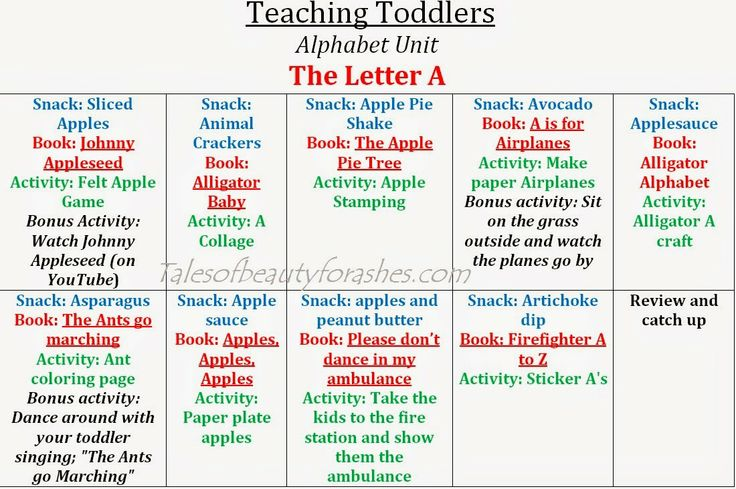 Teaching Toddlers - Letter A : alphabet lessons