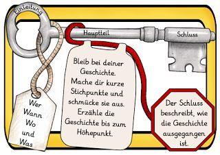 grundschulimpulse: Merk- oder Erarbeitungsplakate zum Geschichten sch...