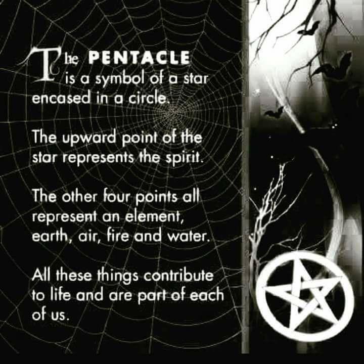 Pentacle - A Pentagram in a circle