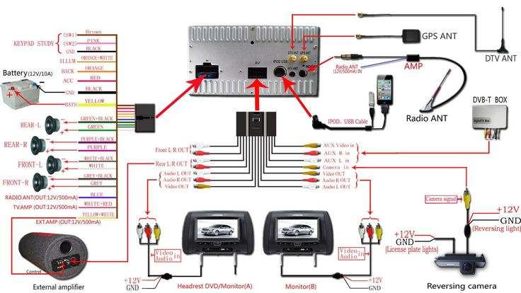 pioneer avh x2600bt wiring diagram lorestan info new | audio ... pioneer avh x2600bt wiring diagram pioneer avh-x2700bs wiring harness diagram pinterest
