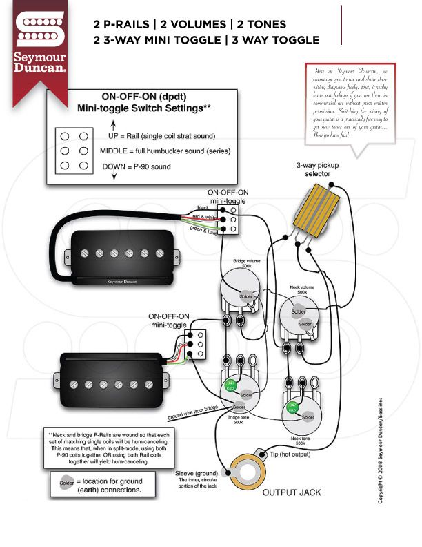 If You Ve Read The Other Two Articles In The Series Hopefully By Now You Ve Got A Good Understanding Of The Different Wa Guitar Pickups Guitar Guitar Building