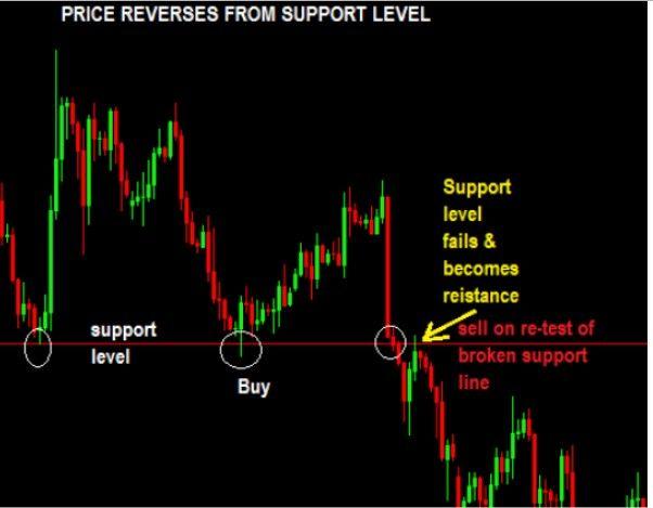 Market Maker Broker Urdu Hindi Forex Trading Global Stock