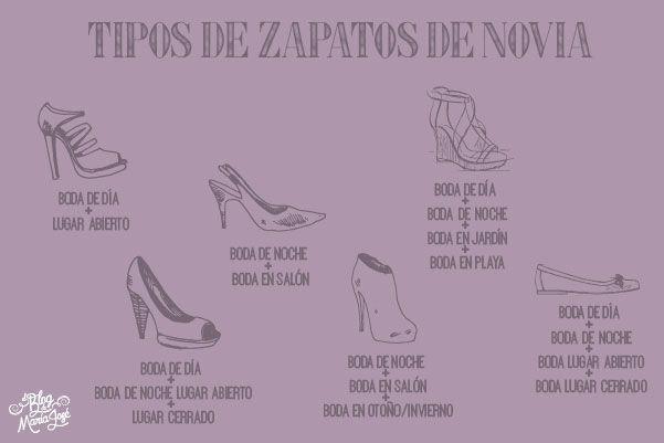¿No sabes qué tipo de zapatos de novia elegir para la boda? Estoy segura que este diagrama te ayudará a tomar la mejor decisión #bodas #elblogdemaríajosé #zapatosnovia