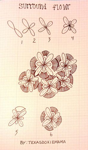 Tangle: surround flowr Amazing site with LOTS of Tangles by texasdoxiemama and how to make them!!