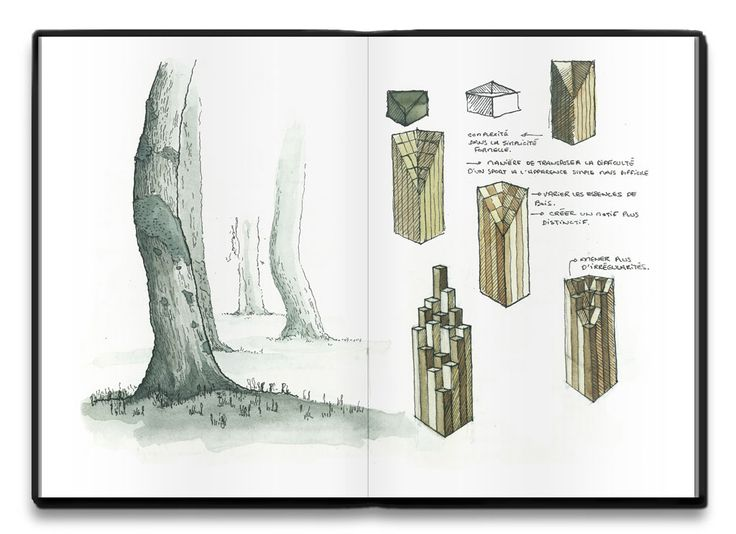 32 best sketch images on pinterest product sketch sketches and product design sketching. Black Bedroom Furniture Sets. Home Design Ideas
