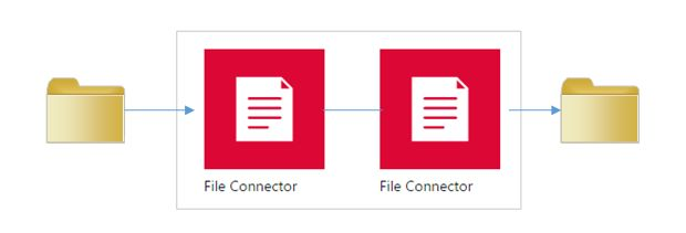 Connecting on-prem with cloud using Azure API App (File Connector)