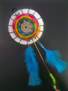 Once upon an Art Room: Native American Indian Dream catchers