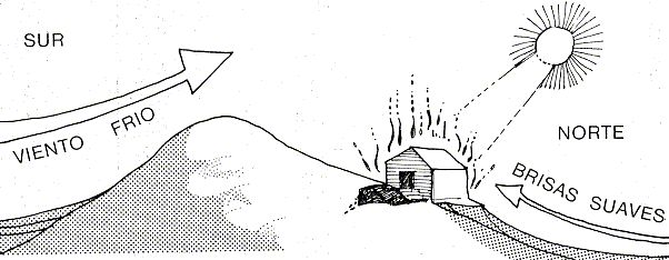 Conservación de Energía en Viviendas y Edificios - Bajatec Manuales: Soluciones caseras sostenibles.