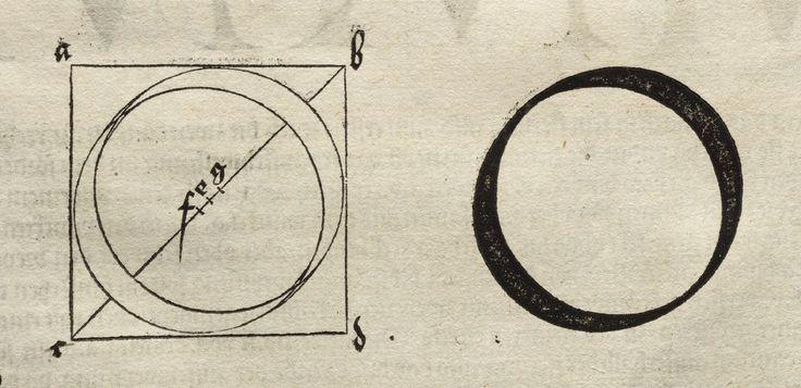 Albrecht Dürer - Underweysung der Messung. O
