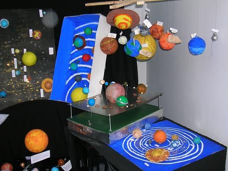 Maquetas Del Sistema Solar Buscar Con Google