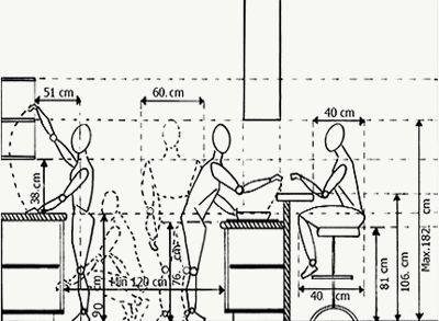 эргономика кухни правильное планирование кухни: 17 тыс изображений найдено в Яндекс.Картинках
