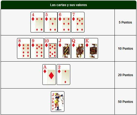 La canasta o canastón, como es es conocido en España, es un juego de cartas. Es una variante del rummy. El objetivo del juego es conseguir 5.000 puntos que podrás conseguir creando grupos de cartas del mismo valor o gracias a los premios / penalizaciones del juego. La canasta es un juego de cartas inventado …