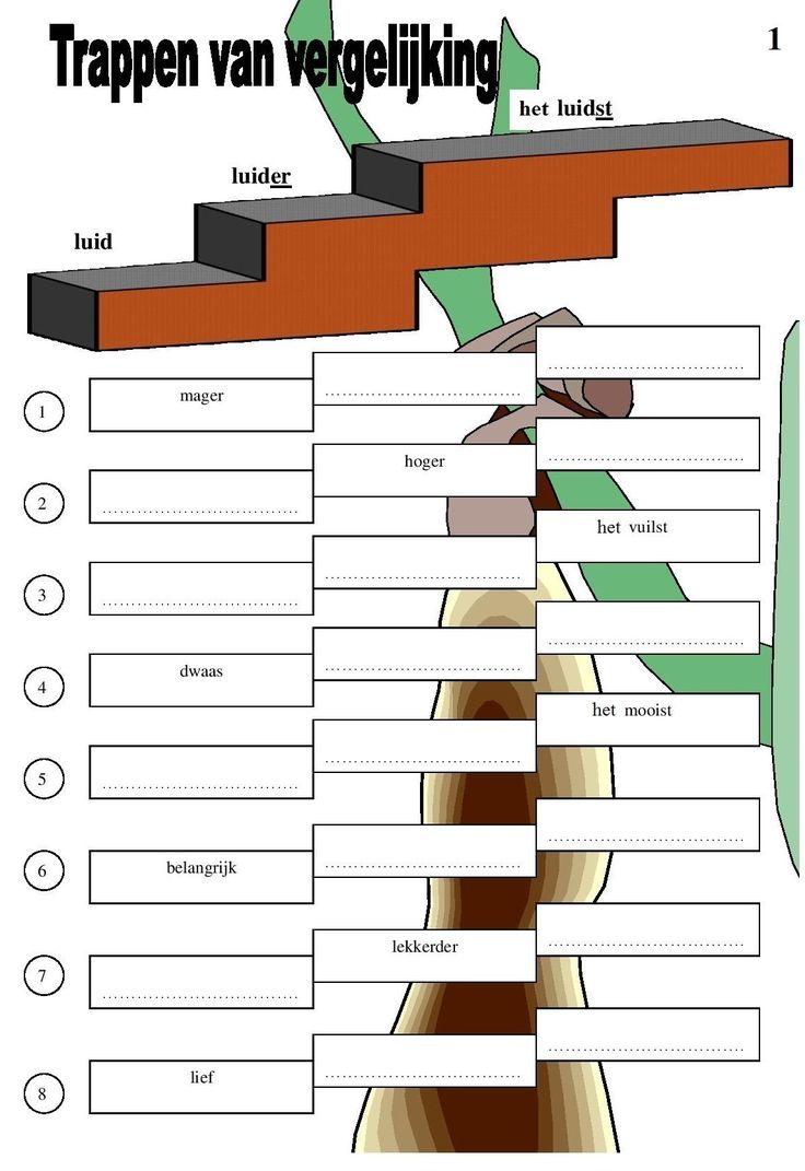 Oefening : de trappen van vergelijking / Vul de tabel in! (1) ~ ▷ de stellende trap of positief, de standaardvorm van een bijvoeglijk naamwoord/adjectief (voorbeeld: groot) ▷ de vergrotende trap of comparatief (voorbeeld: groter) ▷ de overtreffende trap of superlatief (voorbeeld: grootst)