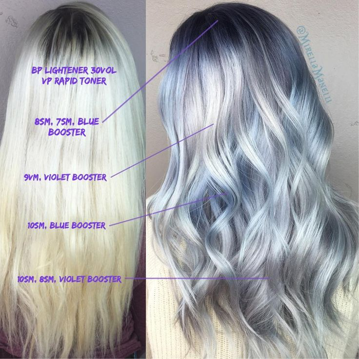 Metallic Obsession Creating This Ash Blonde Ombre By Guy