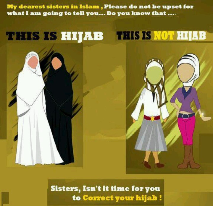 Correct hijab of the clothing. Islam
