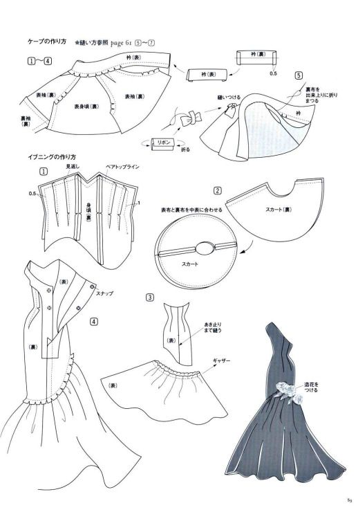 Margarita Evening Dress Pattern - Page 4 of 4