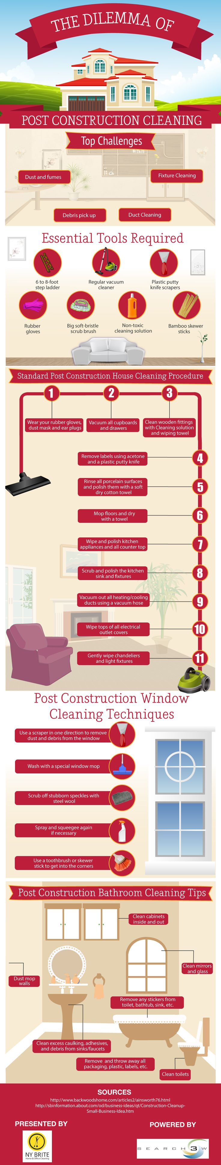 The Dilemma of Post Construction Cleaning #infografía