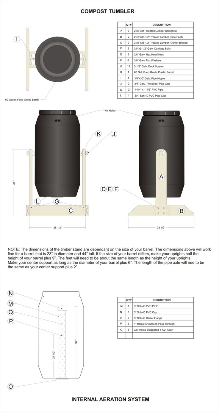 Plans for a homemade compost tumbler. Get the most from the juicer pulp.