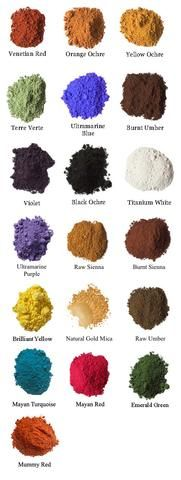 Bulk Earth Pigments