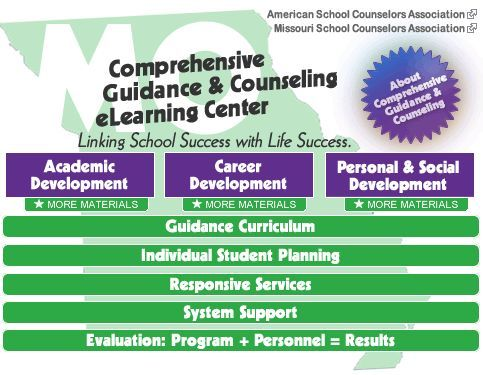 high school and school counseling interventions 2 essay High school counseling program college counseling: research, application support, essay review and interventions for students with various needs.