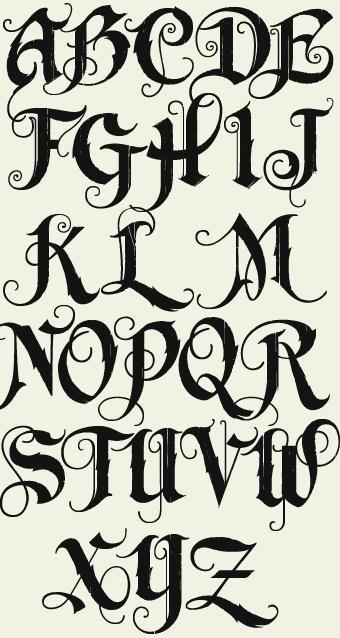 letras para tatuajes de nombres