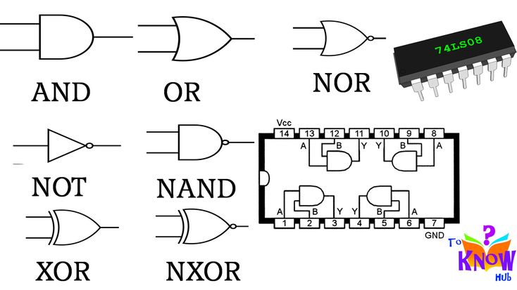 how to draw a logic gate diagram