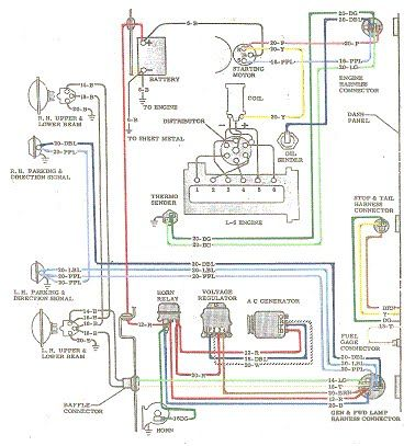 64 chevy color wiring diagram - the 1947 - present chevrolet & gmc ...  pinterest
