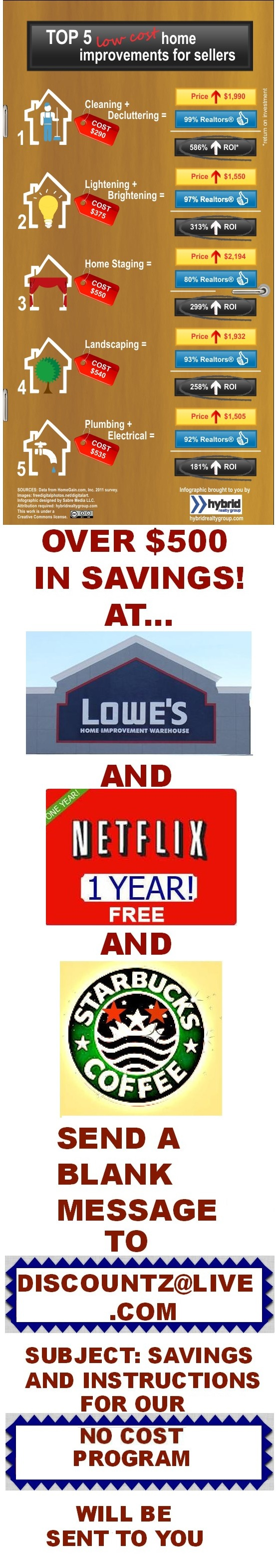 SAVE NOW!  #lowe home improvement  #loews home improvement  #home improvments  #home improvements  #shopper discount  #deep discount  #bargains  #bargain  #movies netflix  #netflix free  #netflix trial  #netflix dvd  #netflix plans  #free netflix trial  #netflix on tv  #netflix movies  #free netflix  #netflix queue  #netflix tv  #netflix xbox  #www.netflix  #netflix online  #netflix sign in  #netflix new releases  #netflix movies list  #netflix box  #netflix streaming  #netflix free trial