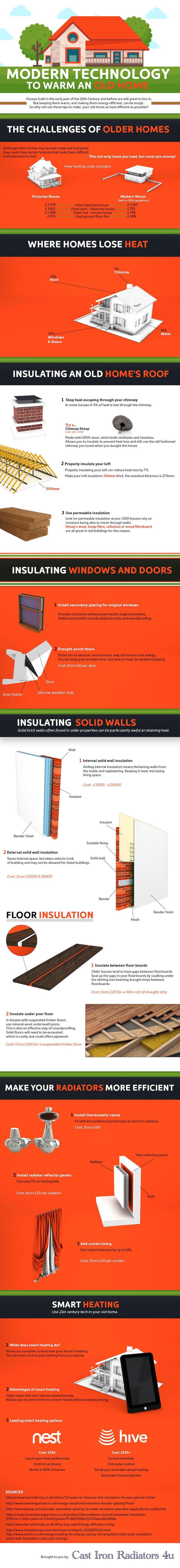 Best 25 Home Insulation Ideas On Pinterest DIY Exterior